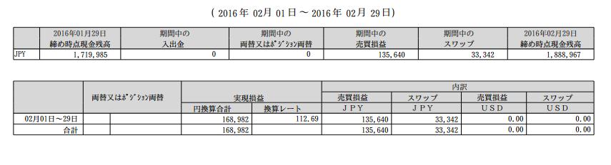 スクリーンショット 2016-03-02 10.42.36