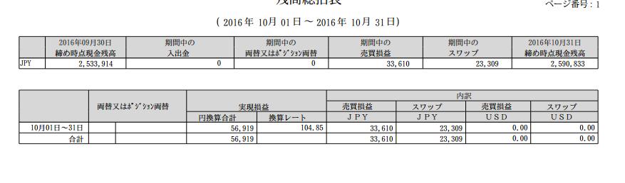 %e3%82%b9%e3%82%af%e3%83%aa%e3%83%bc%e3%83%b3%e3%82%b7%e3%83%a7%e3%83%83%e3%83%88-2016-11-02-9-37-39