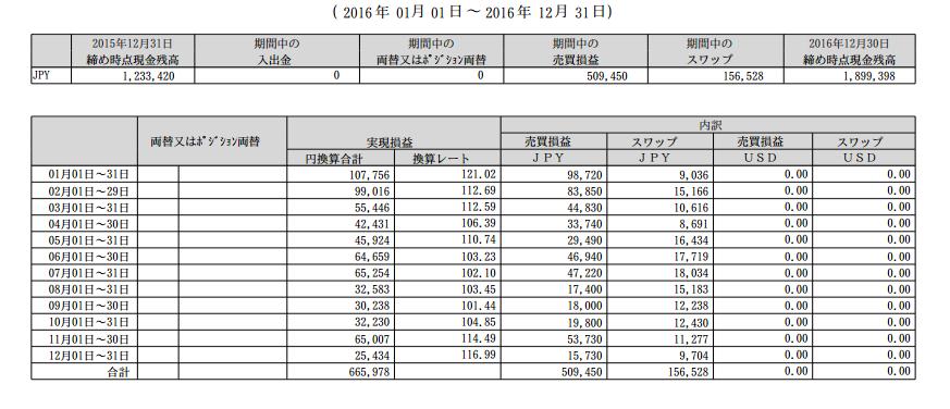 %e3%82%b9%e3%82%af%e3%83%aa%e3%83%bc%e3%83%b3%e3%82%b7%e3%83%a7%e3%83%83%e3%83%88-2017-01-01-10-47-48