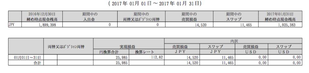 スクリーンショット 2017-02-01 9.28.21