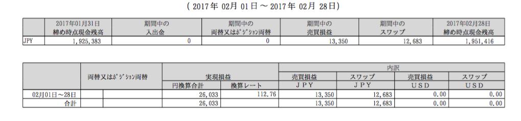 スクリーンショット 2017-03-03 0.03.01