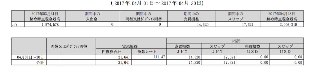 スクリーンショット 2017-05-08 10.17.11