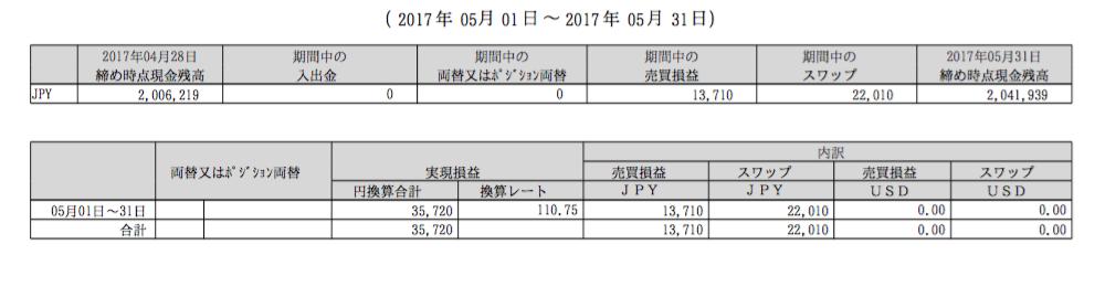 スクリーンショット 2017-06-07 12.25.47