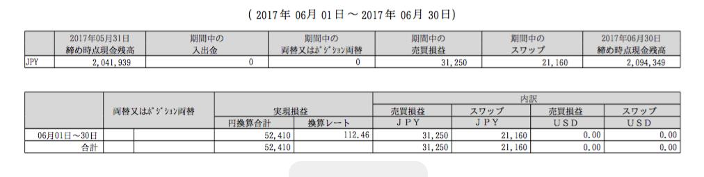 スクリーンショット 2017-07-03 9.28.40