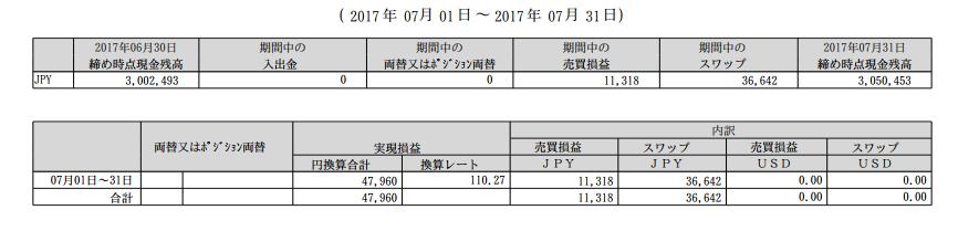スクリーンショット 2017-08-04 17.08.45