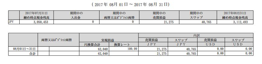 スクリーンショット 2017-09-03 17.52.49
