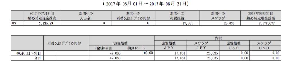 スクリーンショット 2017-09-04 10.32.44