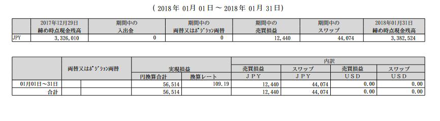スクリーンショット 2018-02-05 15.57.20