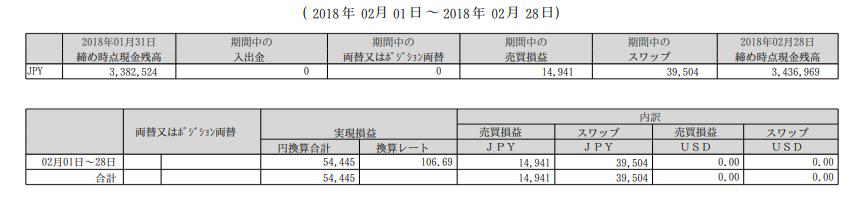 スクリーンショット 2018-03-05 13.50.13