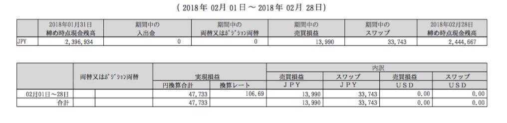 スクリーンショット 2018-03-05 13.54.22