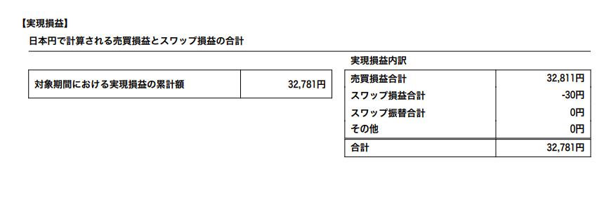 スクリーンショット 2021-02-03 9.53.21